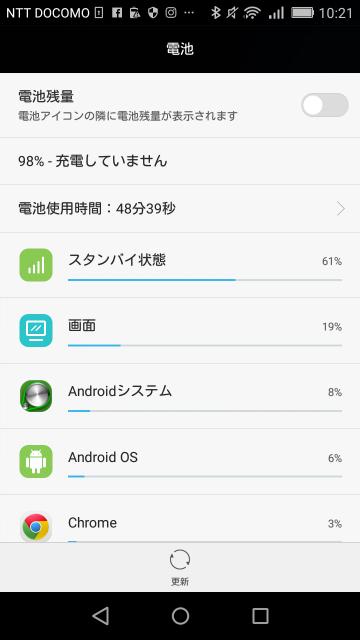 Android セルスタンバイ 画像